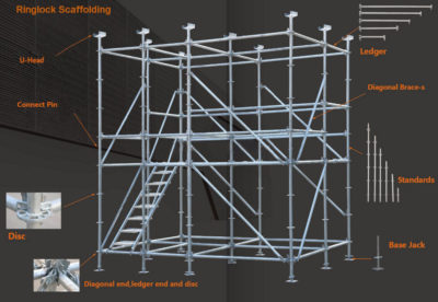 Newest style ringlock scaffold for construction .